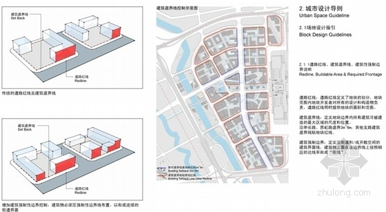 办公区规划分析图