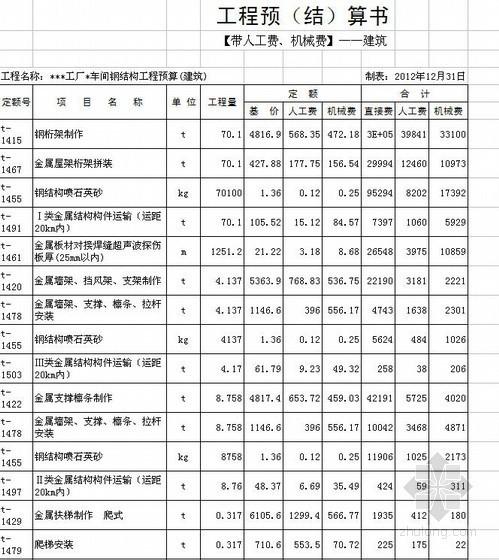 工厂某车间(钢结构)预算书(2012)