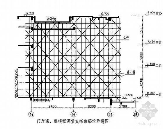 贵阳某五星级酒店门厅高支模方案(18.2m 附计算书)