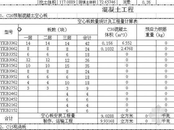 预算课程设计工程量计算表