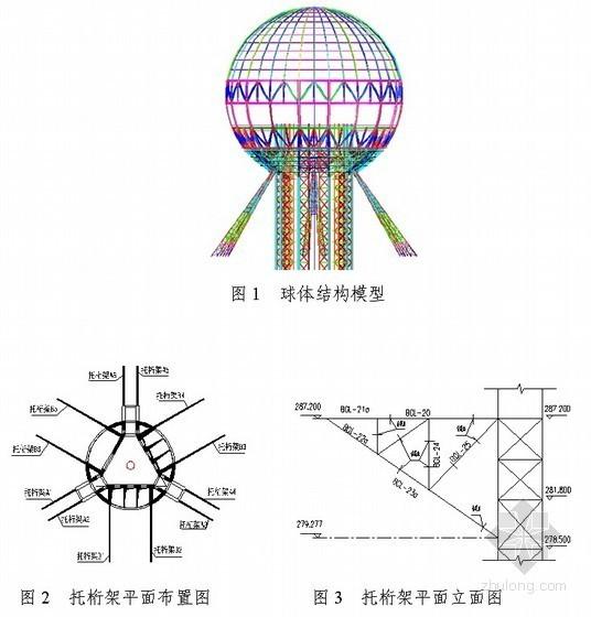 [江苏]商业楼屋面球体钢结构安装施工方案(示意图)