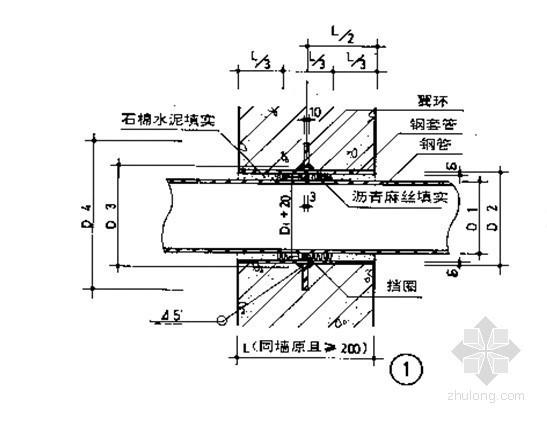 [浙江]大型广场水电工程施工组织设计