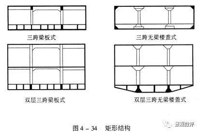 图解-地下车库设计规范_57