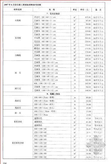 2007年6月湖北省市政工程材料价格信息