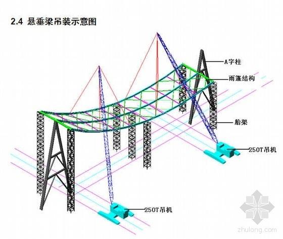 北京某火车站钢结构重型吊车走行平台安装方案