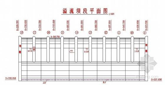 [辽宁]2014年度大II型水库防汛抢险应急预案