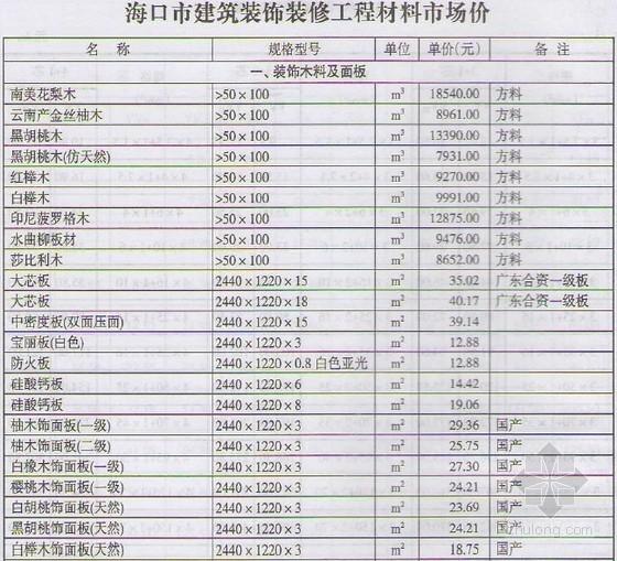 海南2014年3月建设材料市场价(134页)