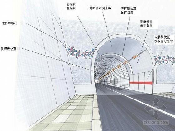 [日本]隧道修补加固工法介绍