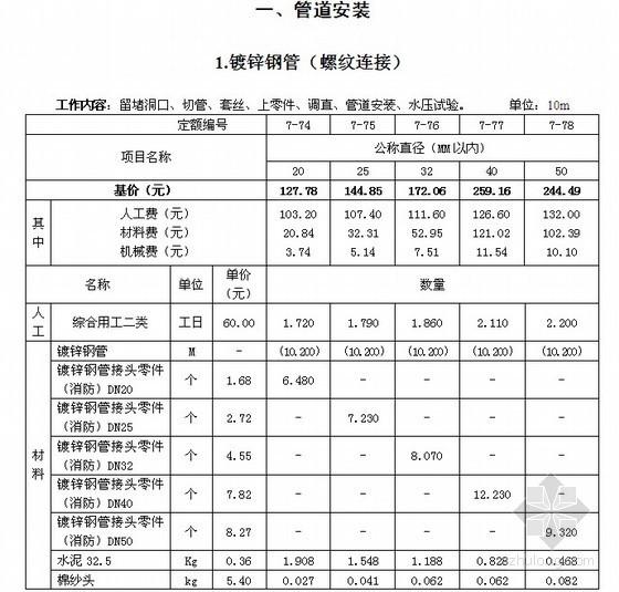 [河北]2012版消防设备安装工程消耗量定额说明(全统安装定额HEBGYD-C07-2012)