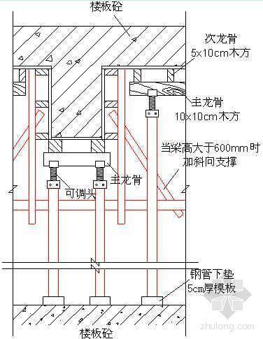 成都某科研楼工程模板施工方案(钢模、砖胎膜、竹胶板)