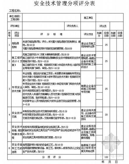 建筑工程安全资料表格(全套65张)