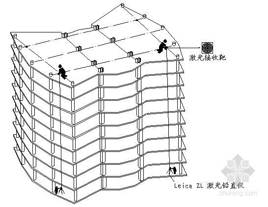 [北京]住宅小区测量施工方案