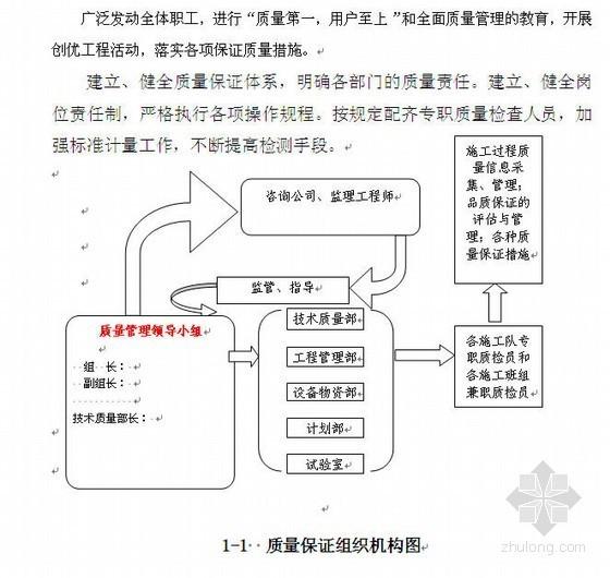 京沪高速铁路工程质量管理体系