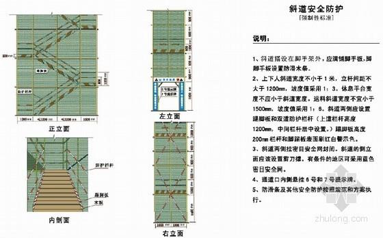 房建施工总承包特级资质企业施工现场标准化管理图册(105页)