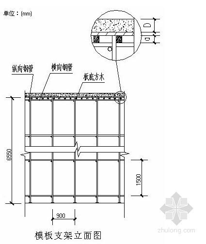 浙江省某五星级大酒店模板专项施工方案(创鲁班奖工程)