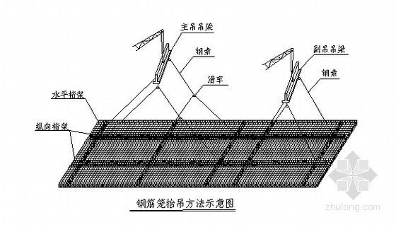 [浙江]地下通道围护结构钢筋笼吊装施工方案