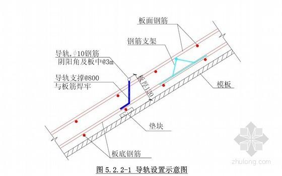 坡屋面现浇混凝土施工工法(导轨法 设计坡度25°~60°)