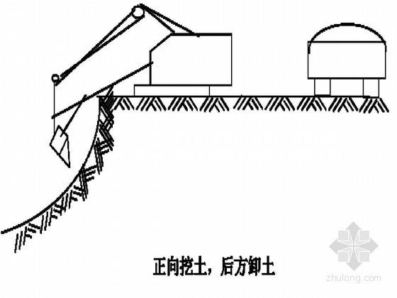 [四川]某住宅楼工程管桩及筏板基础基坑开挖施工方案