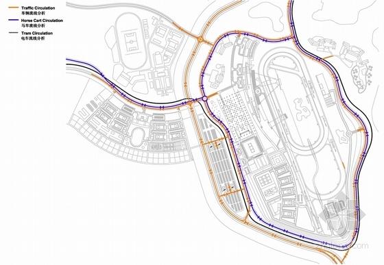 大型跑马场分析图