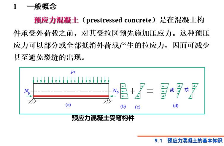 预应力混凝土构件(图文并茂,PPT,92页)