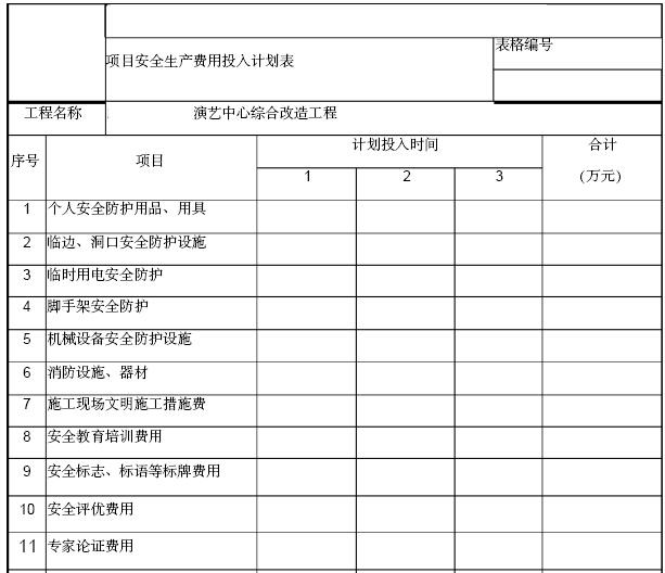 [山西]演艺中心改造工程项目管理实施规划(附多图)_5