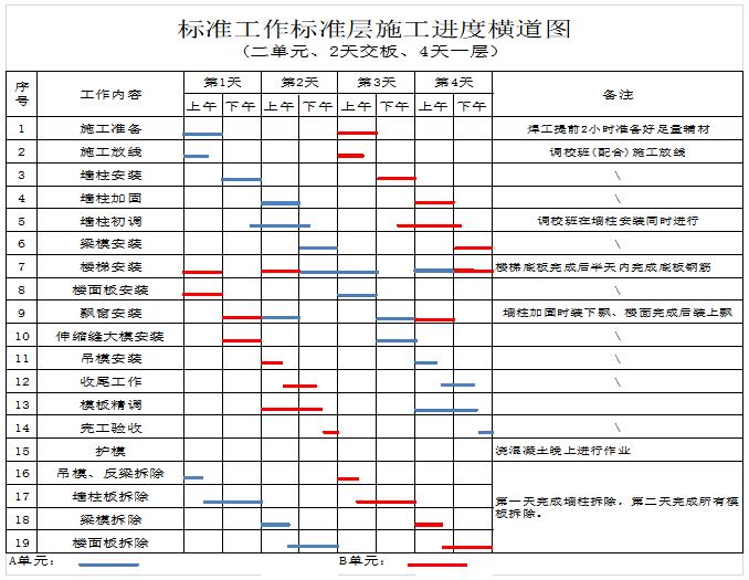 [武汉]剪力墙结构高层住宅工程拉片式铝模板工程专项施工方案