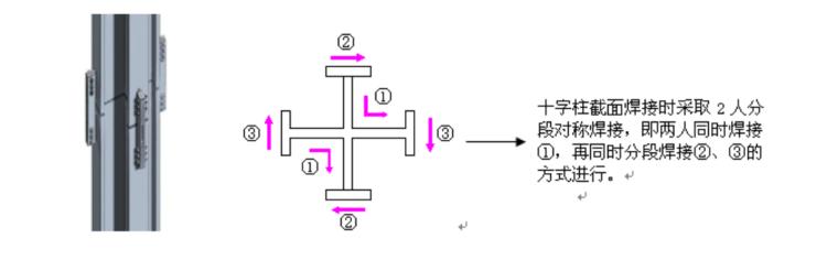 十字柱对接焊接顺序