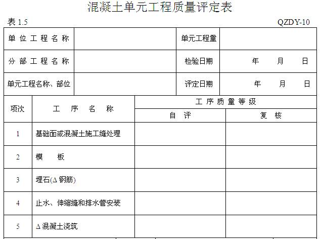 水利工程验收与质量评定常用表格(共120个)