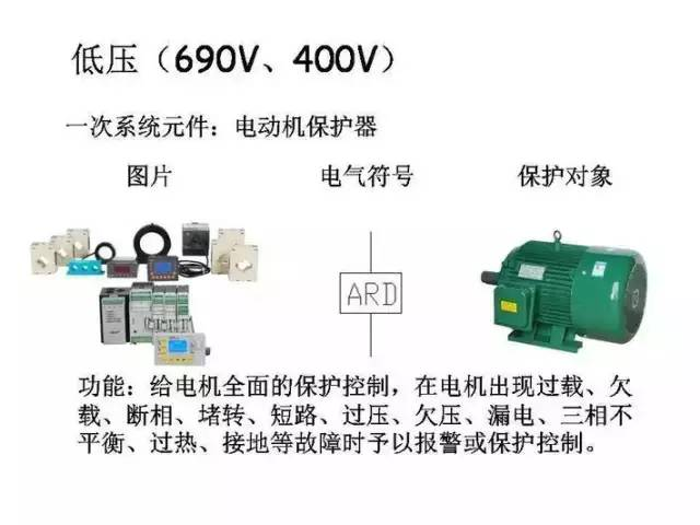 [详解]全面掌握低压配电系统全套电气元器件_24