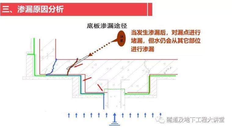 """""""皮肤式""""防水在地下工程的研究与应用_17"""