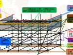 建筑工程脚手架(搭设单位)安全管理细则培训PPT