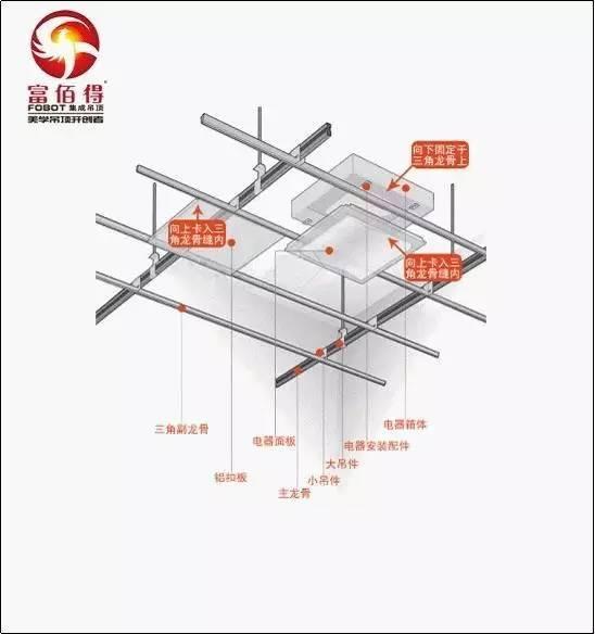 吊顶材料含量计算图示教学