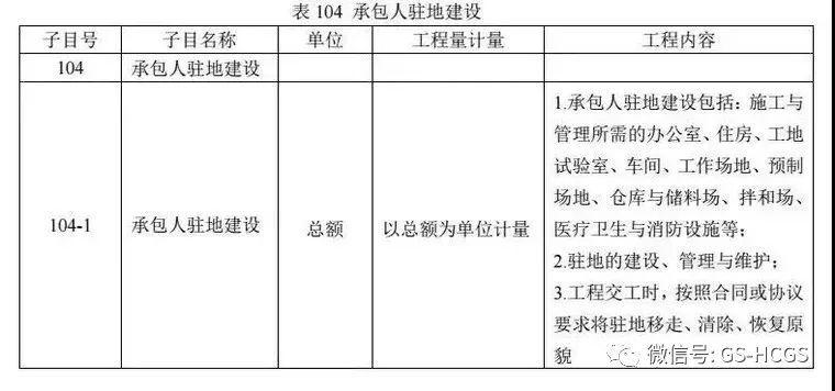 2018版公路工程标准施工招标文件解读_8