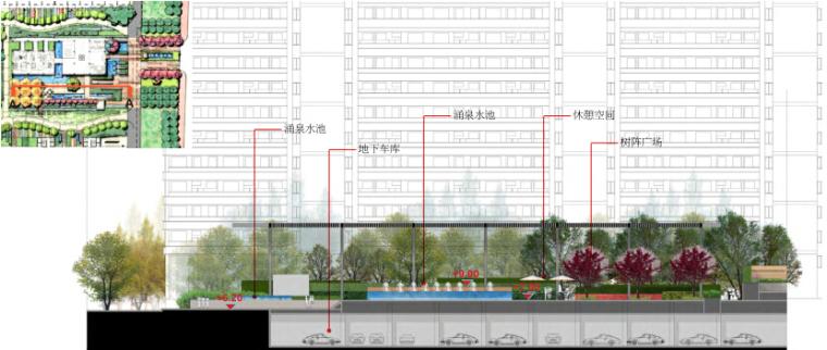 城市森林居住区景观深化设计——主入口&音乐园剖面图