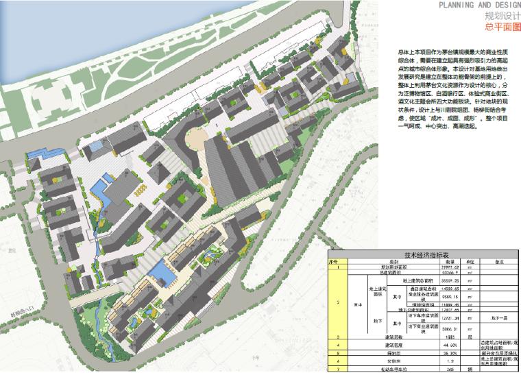 [贵州]茅台文化创意园城市综合体方案文本(PDF格式共161张)-微信截图_20180905174624