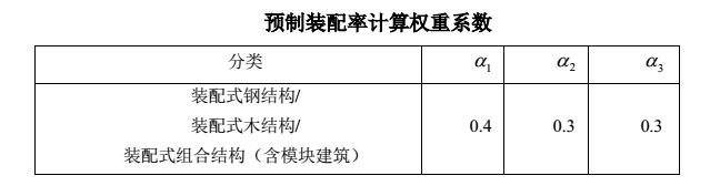 江苏省装配式建筑预制装配率计算细则(试行)》