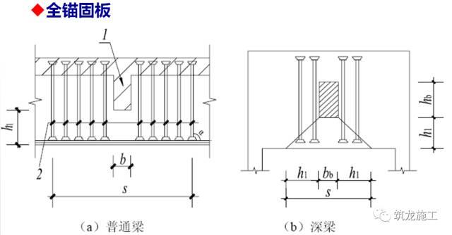最难搞懂的钢筋工程,看看规范怎么说!_38