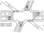 交叉口渠化理论和渠化方案设计