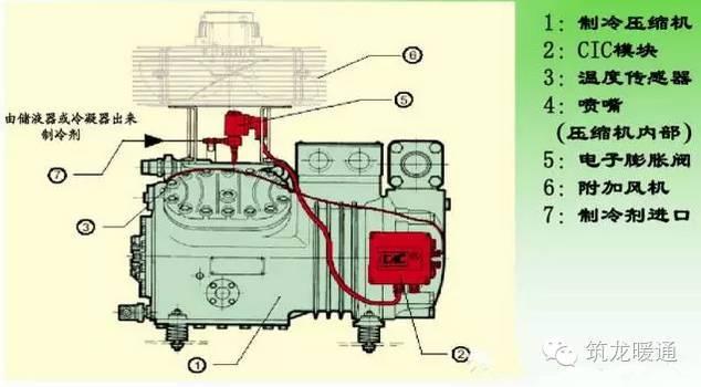 全方位为攻略—活塞制冷压缩机的故障与检修