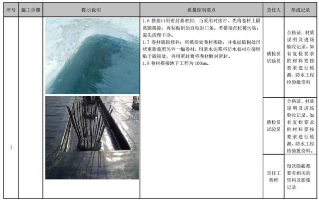 建筑工程施工工艺质量管理标准化指导手册_43