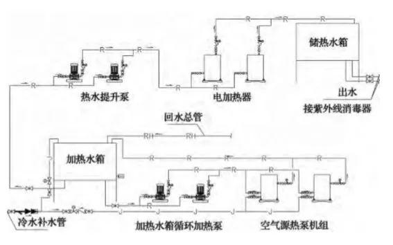 医院集中热水供应系统设计容易忽略的4大问题_3