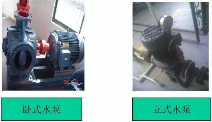暖通水泵的分类、使用与选型