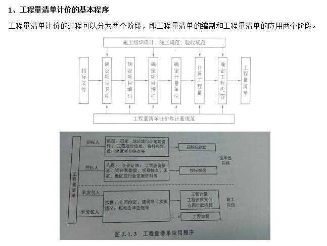 清单看图算量组价(土建)精讲讲义word124页(图文案例)_2