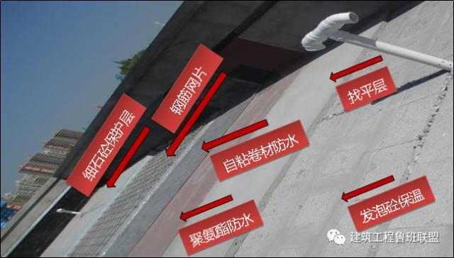 15个防水节点做法,解决屋面渗漏难题!
