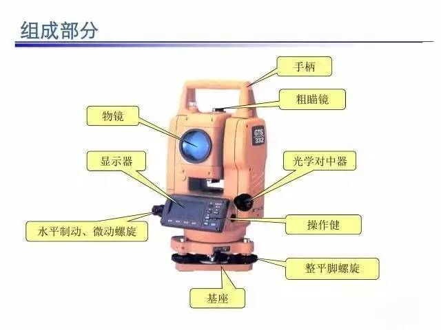 全站仪使用教程(带动图)_2