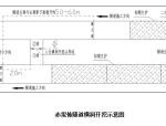 【福建】一级公路施工组织设计编制范文(将近200页)