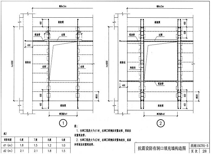 高層剪力墻住宅及裙房二次結構專項施工方案(42頁,附詳圖)