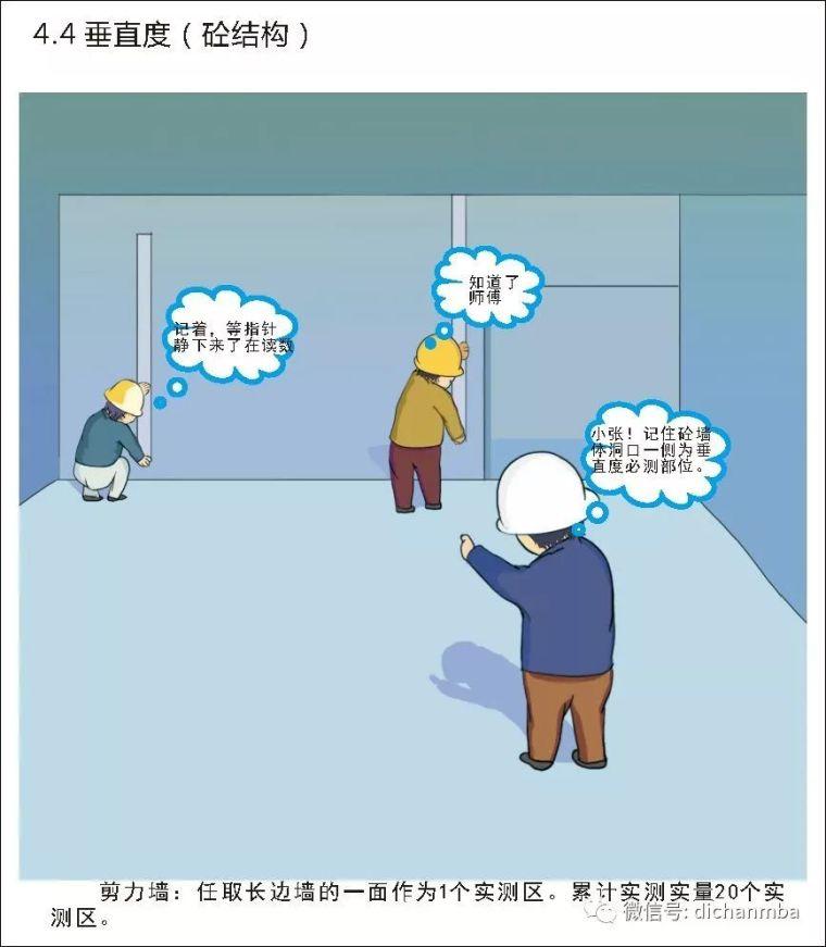 详解在建工程实测实量可视化体系(全套),完美!!!!_10