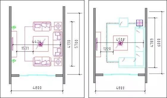 u型厨房橱柜尺寸资料下载-户型房间尺寸分析带你揭开享受、经济、舒适背后的秘密