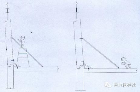 [干货]是时候学习装配式建筑、安装施工方案了!_13